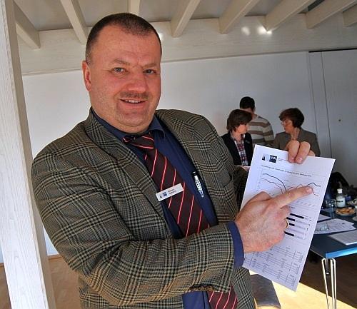 Photo of IHK-Konjunkturbericht Jahresbeginn 2012