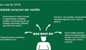 Wipperfürth: Mehr Mut bei der Jobtitelvergabe