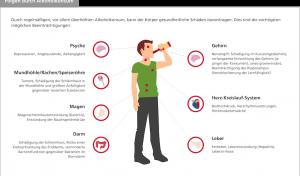 Körper und Psyche leiden unter häufigem Alkoholkonsum