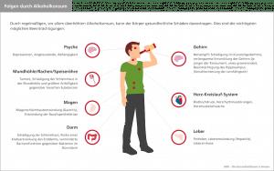Photo of Körper und Psyche leiden unter häufigem Alkoholkonsum