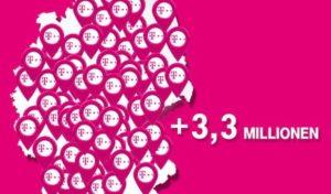 Mehr Tempo an über 3,3 Millionen Anschlüssen