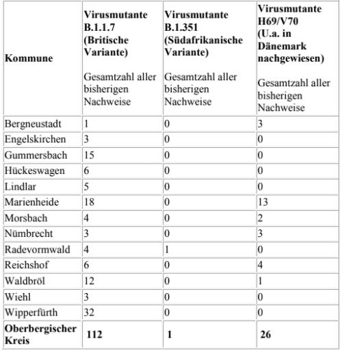 2021-02-24-Coronavirus-1