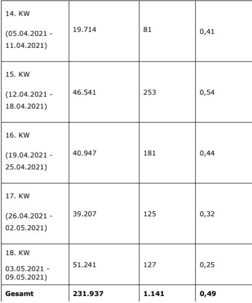 2021-05-11-Coronavirus-1