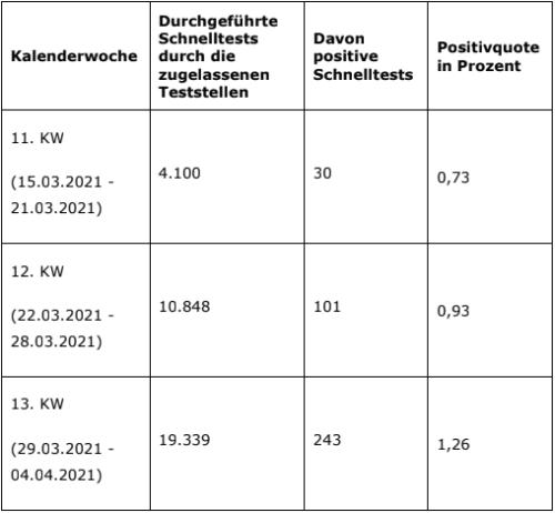 2021-05-11-Coronavirus