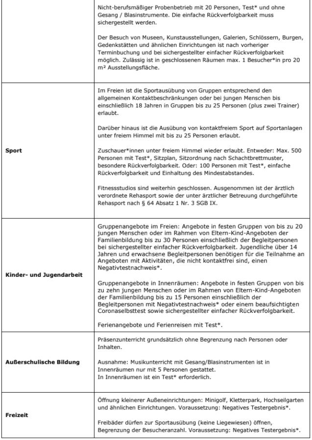2021-05-27-Schutzverordnung-1