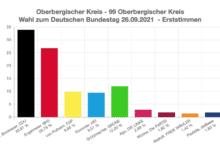 2021-09-27-Bundestagswahl